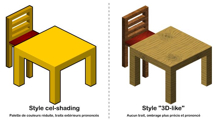 Mediabox centre de formation adobe wiki mediabox paris for Table 3d dessin