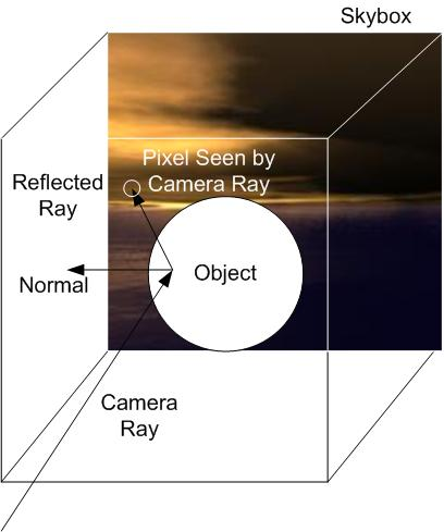 cube_mapped_reflection_example.jpg